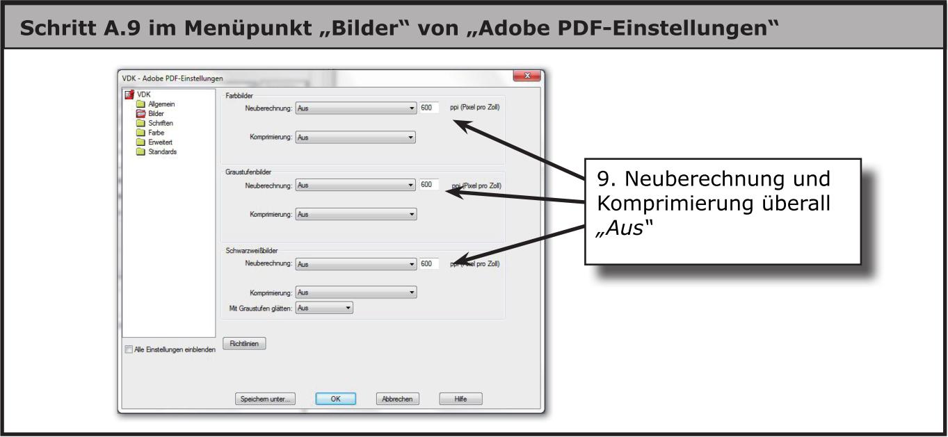 Dialog von Adobe PDF-Einstellungen: Komprimierung