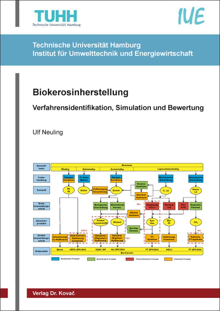 Cover: Biokerosinherstellung