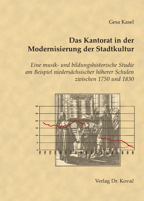 Cover: Das Kantorat in der Modernisierung der Stadtkultur