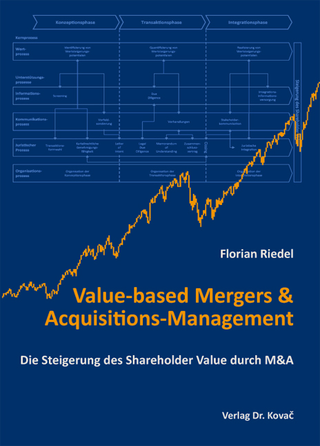 Cover: Value-based Mergers & Acquisitions-Management