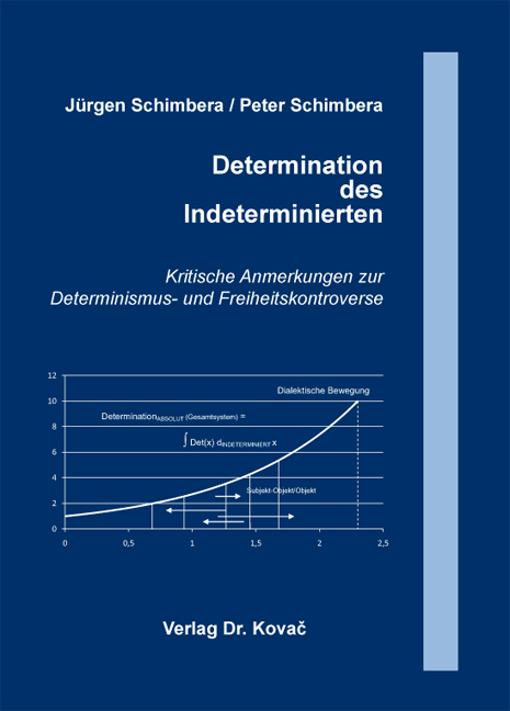 Cover: Determination des Indeterminierten