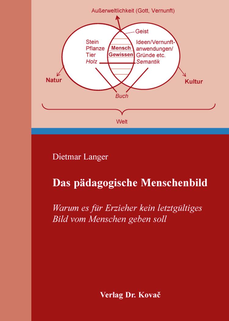 Cover: Das pädagogische Menschenbild
