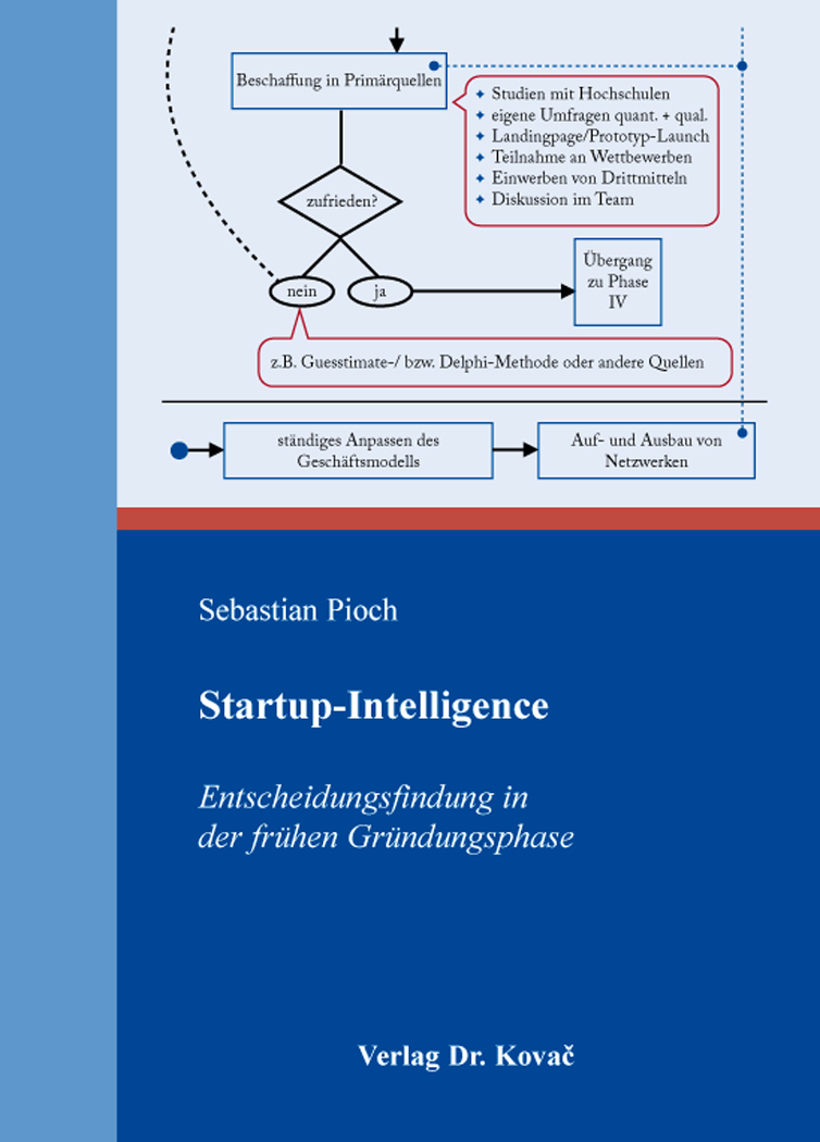 Cover: Startup-Intelligence