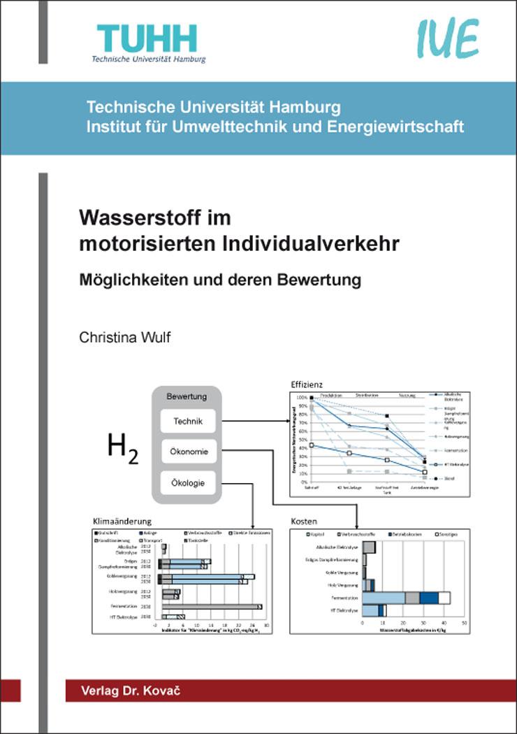 Cover: Wasserstoff im motorisierten Individualverkehr
